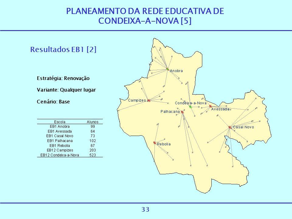 PLANEAMENTO DA REDE EDUCATIVA DE CONDEIXA-A-NOVA [5]
